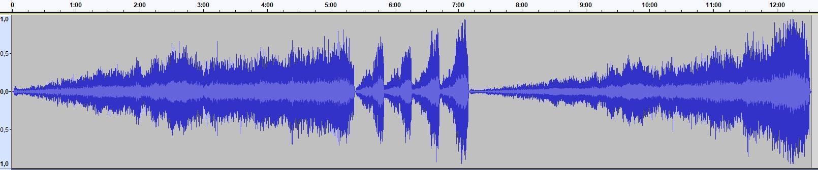 Profil sonore du Canon et Gigue dans l'interprétation de Wilhelm SCHÜCHTER