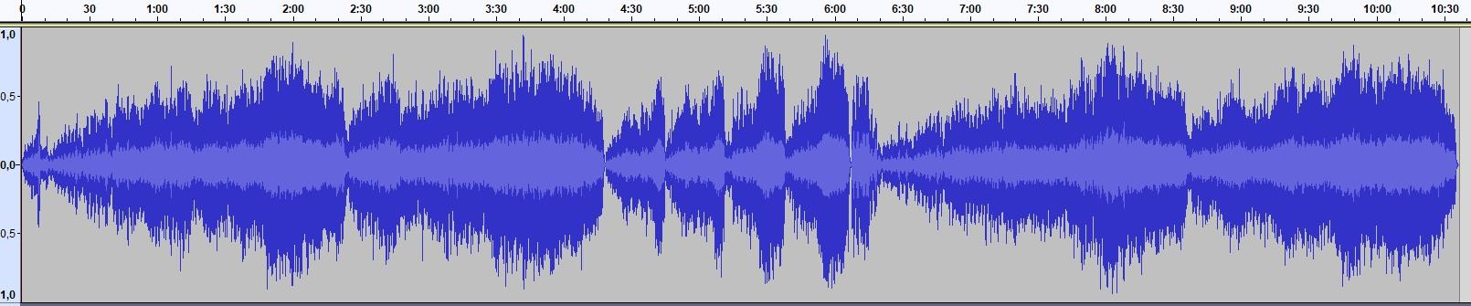 Profil sonore du Canon et Gigue dans l'interprétation de Hans -SCHMIDT-ISSERSTEDT
